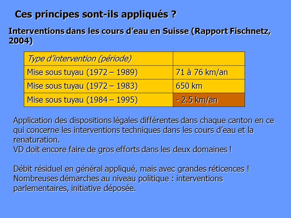 Interventions dans les cours deau en Suisse (Rapport Fischnetz, 2004) Ces principes sont-ils appliqués ? Type dintervention (période) Mise sous tuyau