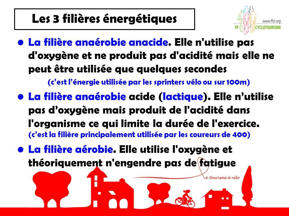 Les 3 filières énergétiques La filière anaérobie anacide. Elle n'utilise pas d'oxygène et ne produit pas d'acidité mais elle ne peut être utilisée que