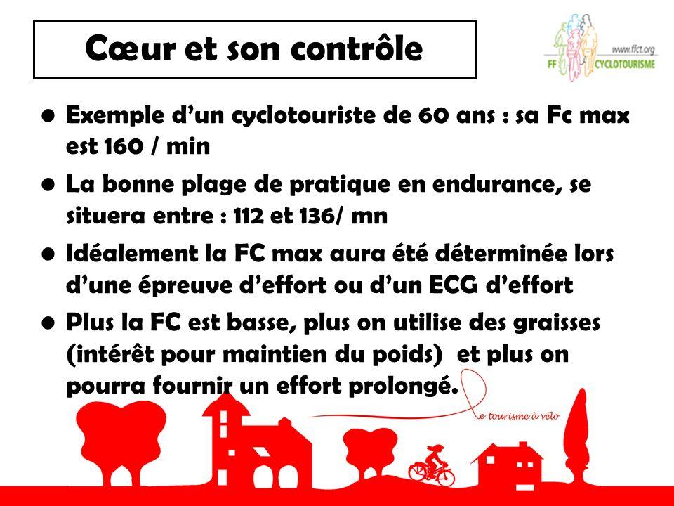 Cœur et son contrôle Exemple dun cyclotouriste de 60 ans : sa Fc max est 160 / min La bonne plage de pratique en endurance, se situera entre : 112 et