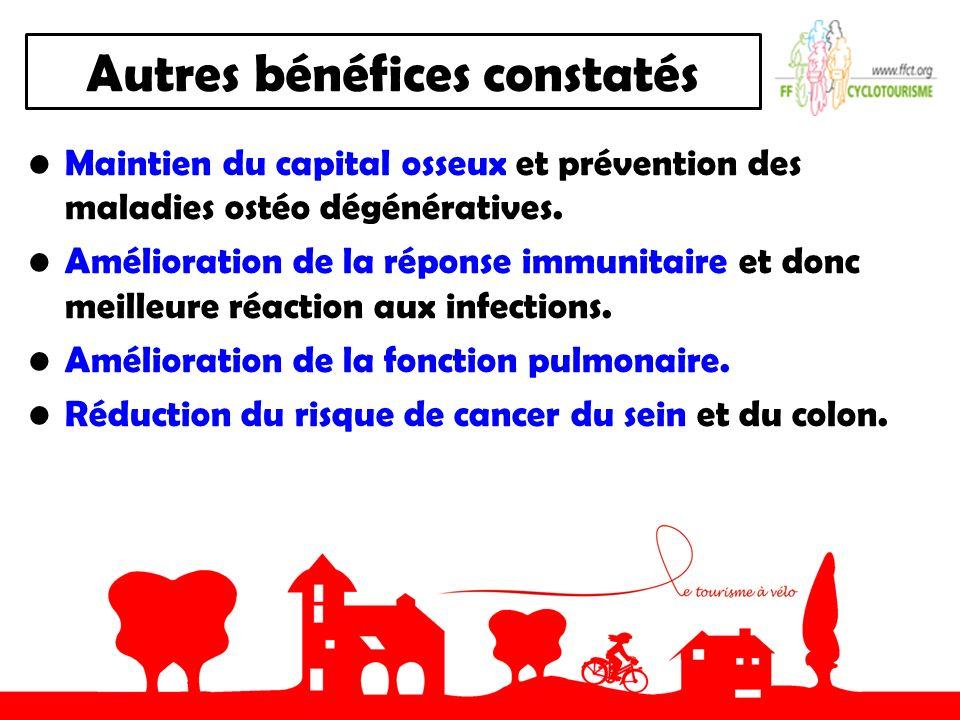 Autres bénéfices constatés Maintien du capital osseux et prévention des maladies ostéo dégénératives.