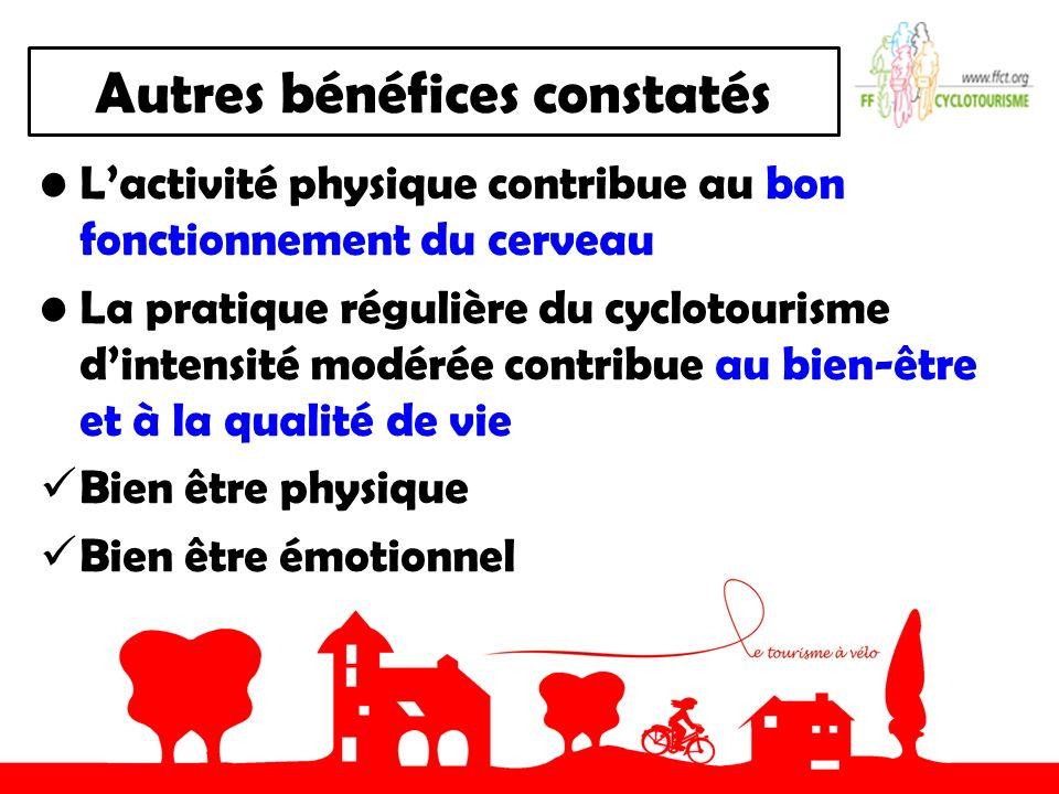 Autres bénéfices constatés Lactivité physique contribue au bon fonctionnement du cerveau La pratique régulière du cyclotourisme dintensité modérée contribue au bien-être et à la qualité de vie Bien être physique Bien être émotionnel