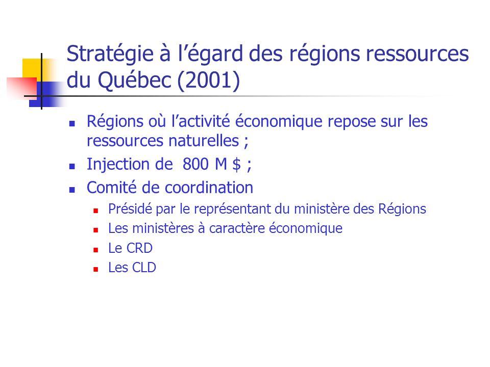 Stratégie à légard des régions ressources du Québec (2001) Régions où lactivité économique repose sur les ressources naturelles ; Injection de 800 M $ ; Comité de coordination Présidé par le représentant du ministère des Régions Les ministères à caractère économique Le CRD Les CLD