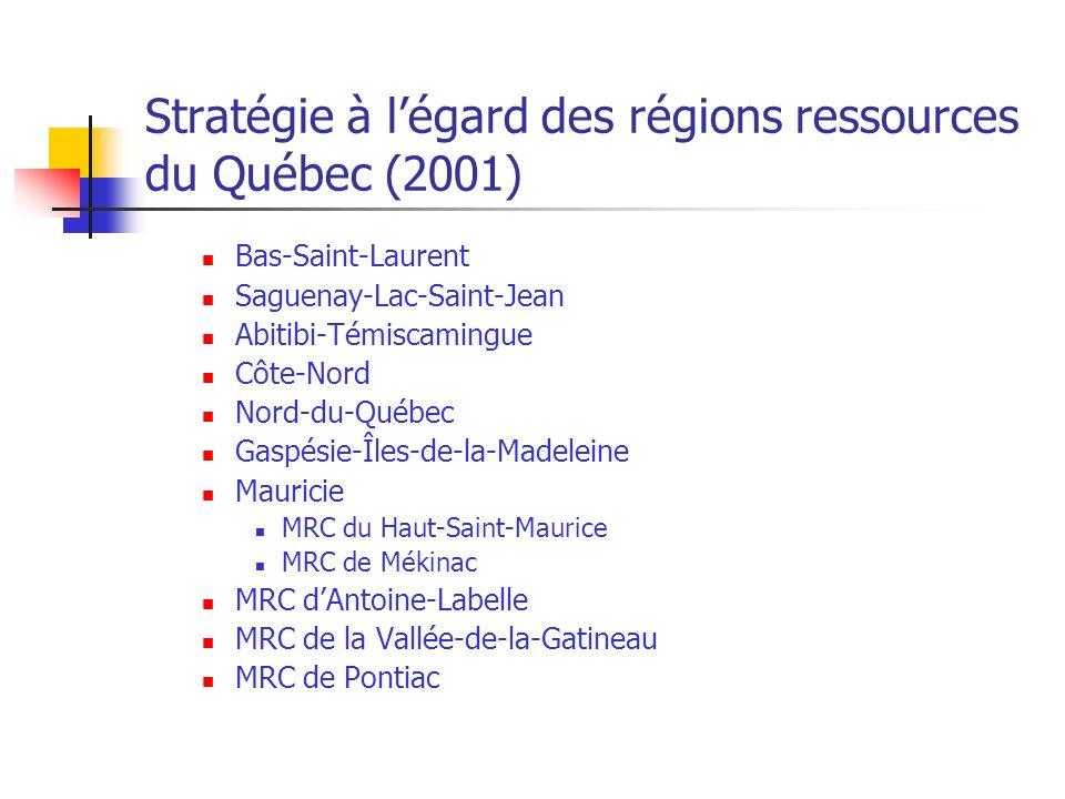 Stratégie à légard des régions ressources du Québec (2001) Bas-Saint-Laurent Saguenay-Lac-Saint-Jean Abitibi-Témiscamingue Côte-Nord Nord-du-Québec Gaspésie-Îles-de-la-Madeleine Mauricie MRC du Haut-Saint-Maurice MRC de Mékinac MRC dAntoine-Labelle MRC de la Vallée-de-la-Gatineau MRC de Pontiac