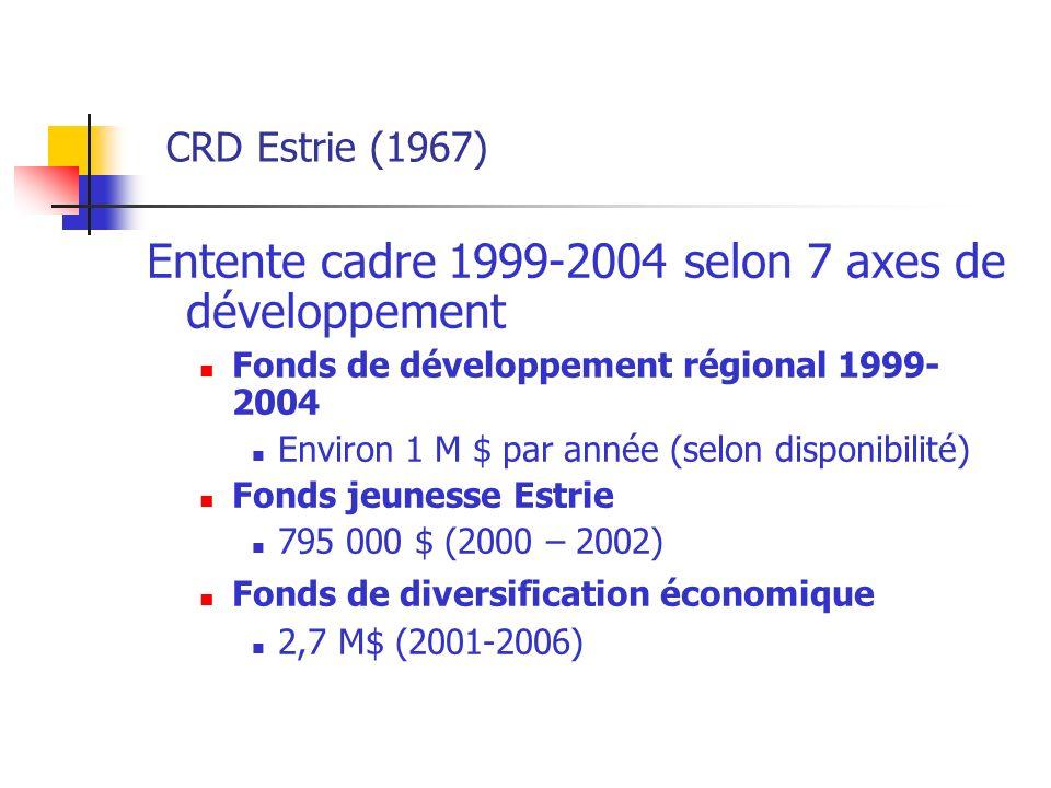 CRD Estrie (1967) Entente cadre 1999-2004 selon 7 axes de développement Fonds de développement régional 1999- 2004 Environ 1 M $ par année (selon disponibilité) Fonds jeunesse Estrie 795 000 $ (2000 – 2002) Fonds de diversification économique 2,7 M$ (2001-2006)