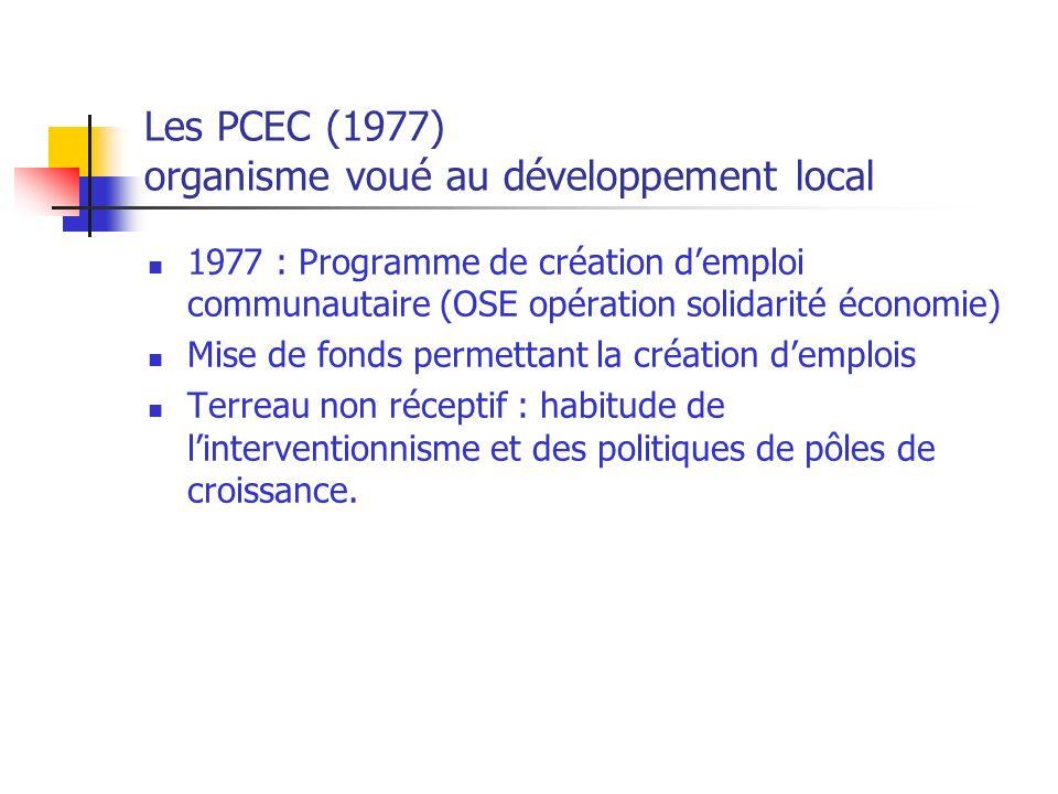 Les PCEC (1977) organisme voué au développement local 1977 : Programme de création demploi communautaire (OSE opération solidarité économie) Mise de fonds permettant la création demplois Terreau non réceptif : habitude de linterventionnisme et des politiques de pôles de croissance.