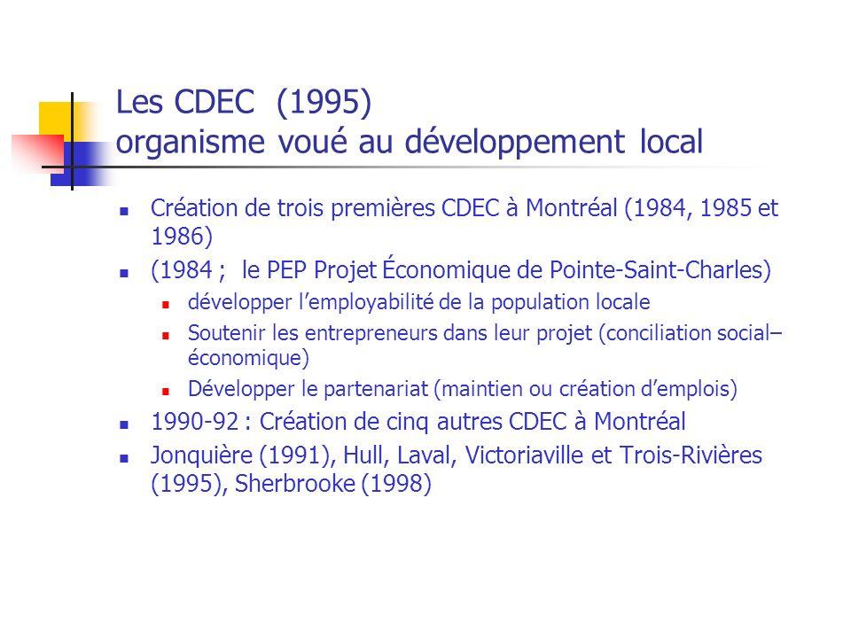 Les CDEC (1995) organisme voué au développement local Création de trois premières CDEC à Montréal (1984, 1985 et 1986) (1984 ; le PEP Projet Économique de Pointe-Saint-Charles) développer lemployabilité de la population locale Soutenir les entrepreneurs dans leur projet (conciliation social– économique) Développer le partenariat (maintien ou création demplois) 1990-92 : Création de cinq autres CDEC à Montréal Jonquière (1991), Hull, Laval, Victoriaville et Trois-Rivières (1995), Sherbrooke (1998)