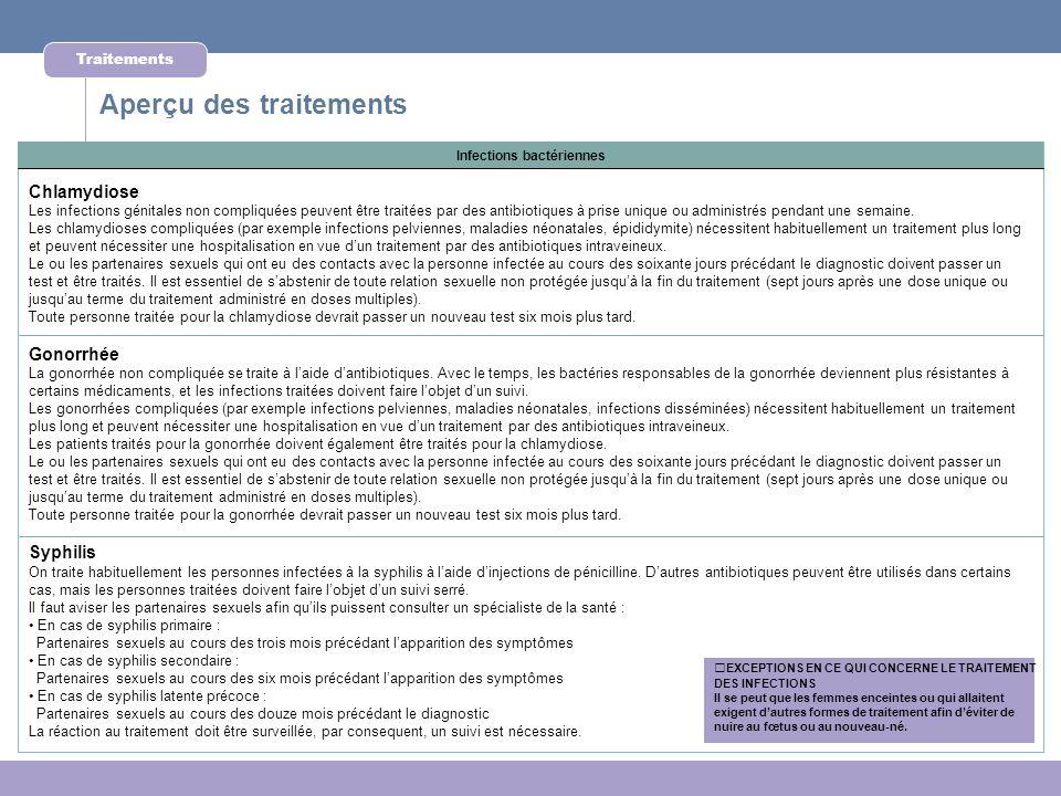 Aperçu des traitements Traitements EXCEPTIONS EN CE QUI CONCERNE LE TRAITEMENT DES INFECTIONS Il se peut que les femmes enceintes ou qui allaitent exi