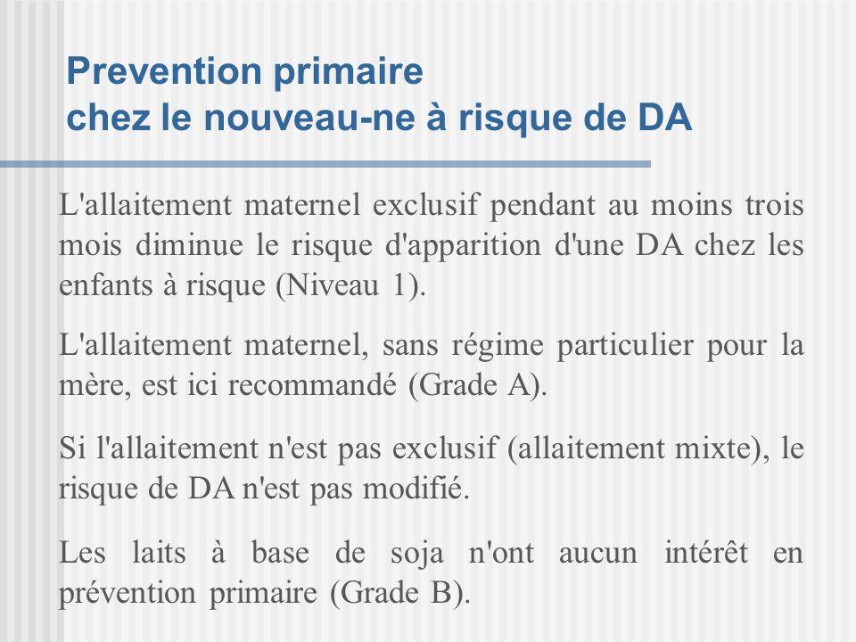 Prevention primaire chez le nouveau-ne à risque de DA L allaitement maternel exclusif pendant au moins trois mois diminue le risque d apparition d une DA chez les enfants à risque (Niveau 1).