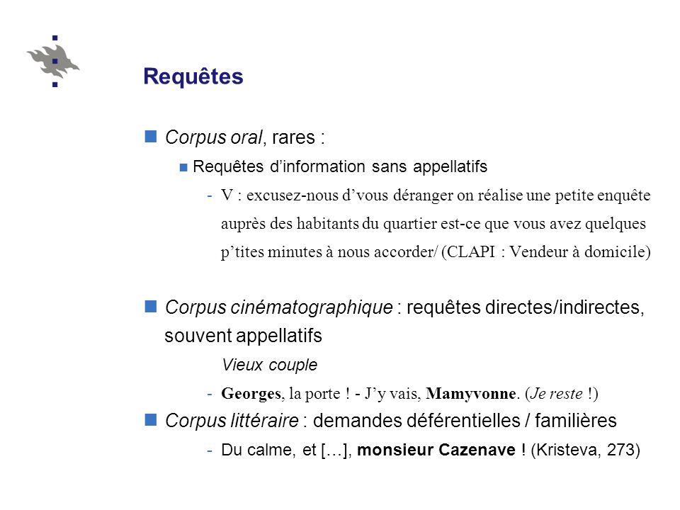 Requêtes Corpus oral, rares : Requêtes dinformation sans appellatifs -V : excusez-nous dvous déranger on réalise une petite enquête auprès des habitan