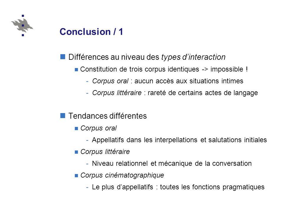 Conclusion / 1 Différences au niveau des types dinteraction Constitution de trois corpus identiques -> impossible ! -Corpus oral : aucun accès aux sit