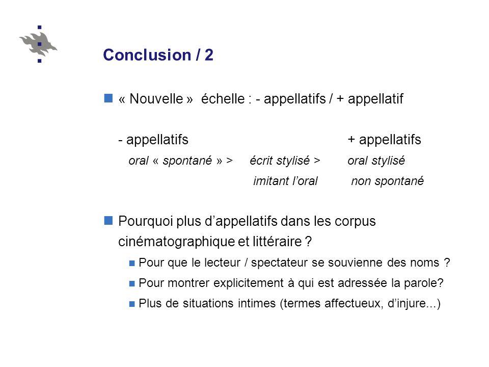 Conclusion / 2 « Nouvelle » échelle : - appellatifs / + appellatif - appellatifs+ appellatifs oral « spontané » > écrit stylisé > oral stylisé imitant