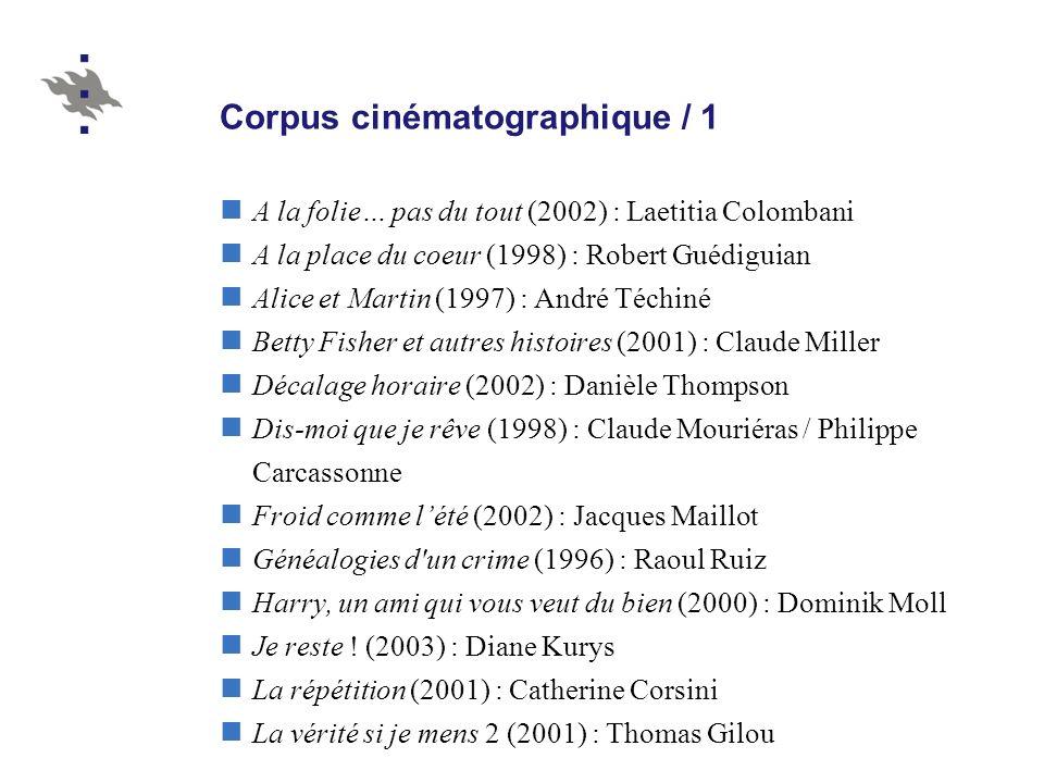 Corpus cinématographique / 1 A la folie… pas du tout (2002) : Laetitia Colombani A la place du coeur (1998) : Robert Guédiguian Alice et Martin (1997)