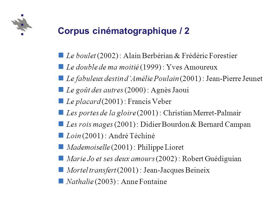 Corpus cinématographique / 2 Le boulet (2002) : Alain Berbérian & Frédéric Forestier Le double de ma moitié (1999) : Yves Amoureux Le fabuleux destin