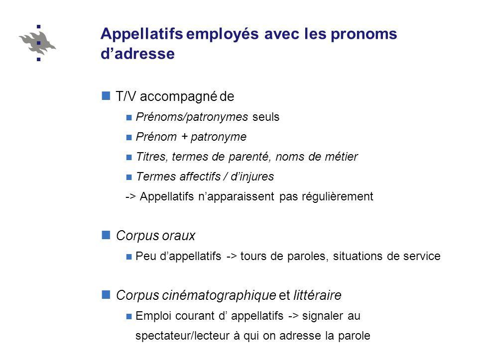 Appellatifs employés avec les pronoms dadresse T/V accompagné de Prénoms/patronymes seuls Prénom + patronyme Titres, termes de parenté, noms de métier