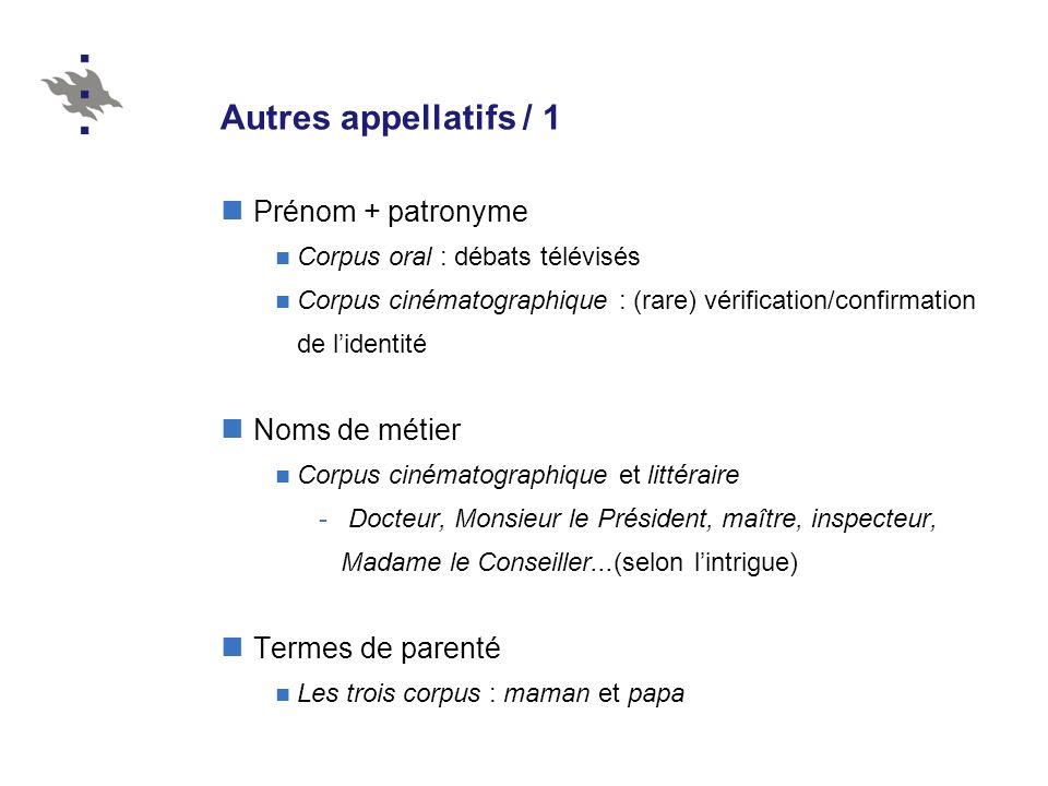 Autres appellatifs / 1 Prénom + patronyme Corpus oral : débats télévisés Corpus cinématographique : (rare) vérification/confirmation de lidentité Noms