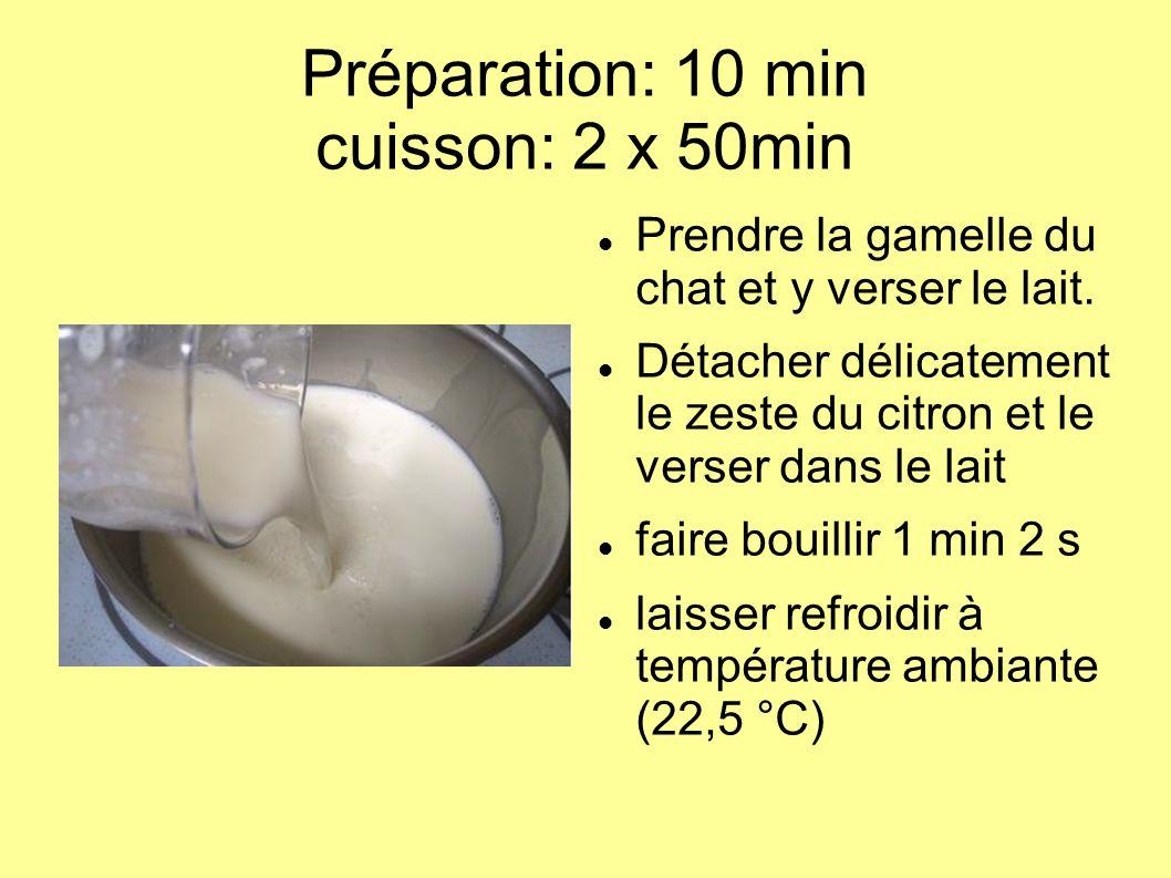 Préparation: 10 min cuisson: 2 x 50min Prendre la gamelle du chat et y verser le lait. Détacher délicatement le zeste du citron et le verser dans le l