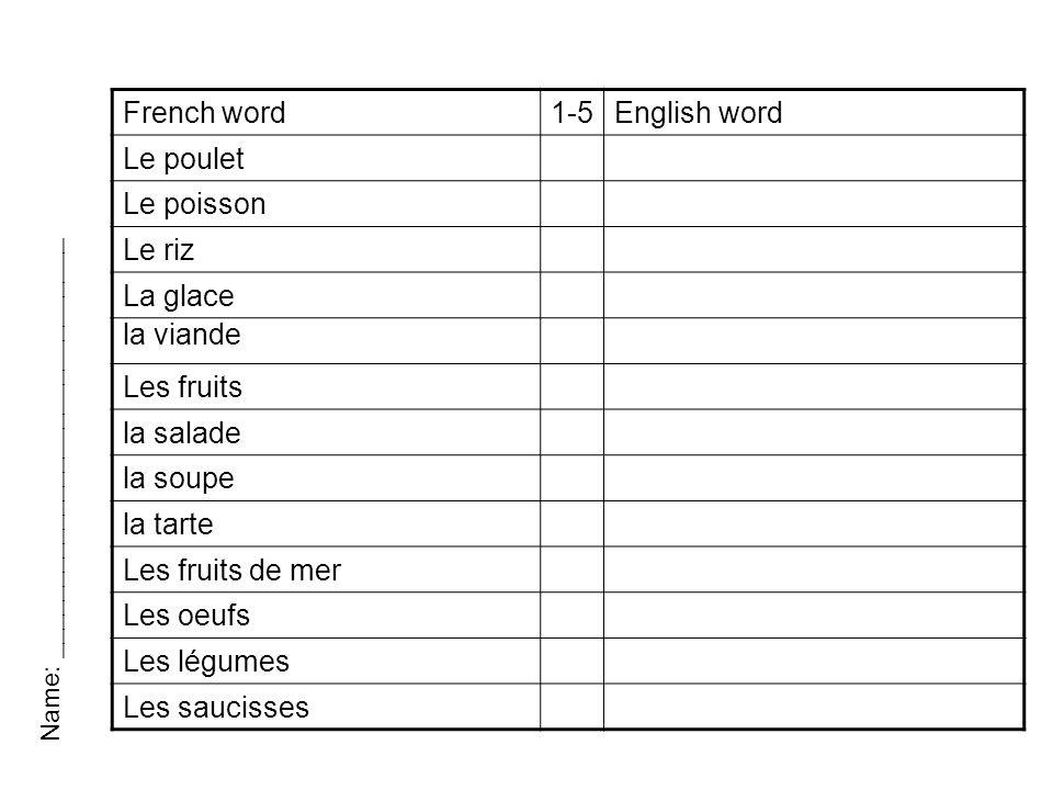 French word1-5English word Le poulet Le poisson Le riz La glace la viande Les fruits la salade la soupe la tarte Les fruits de mer Les oeufs Les légum