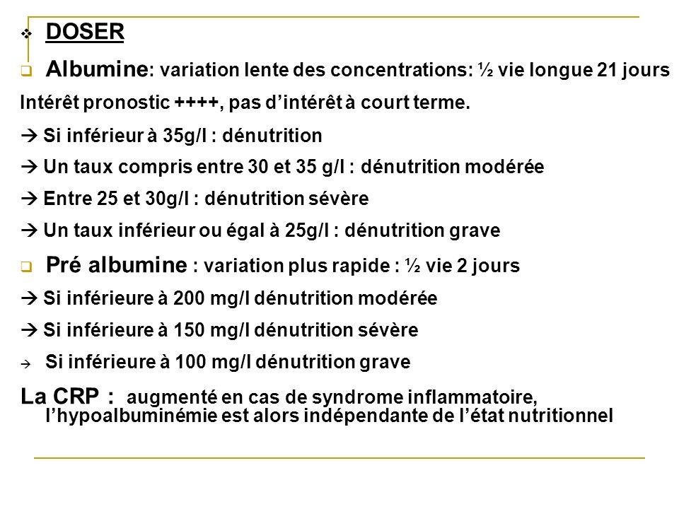 DOSER Albumine : variation lente des concentrations: ½ vie longue 21 jours Intérêt pronostic ++++, pas dintérêt à court terme.