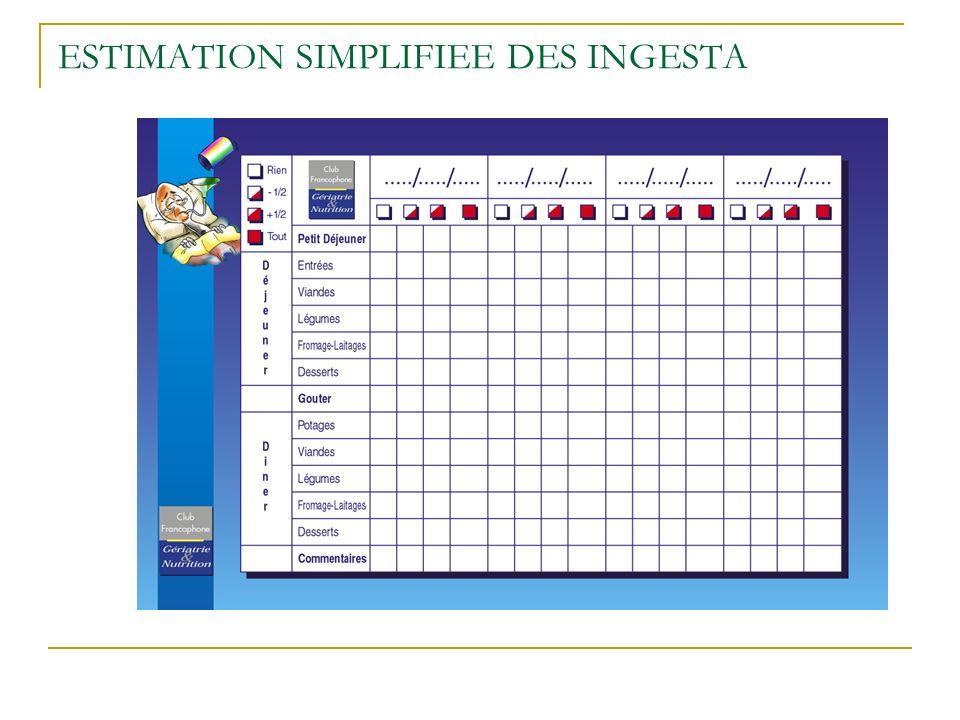 ESTIMATION SIMPLIFIEE DES INGESTA