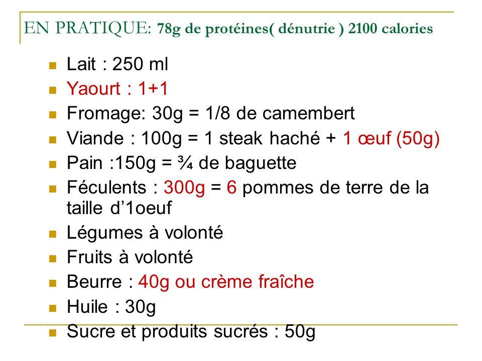 EN PRATIQUE: 78g de protéines( dénutrie ) 2100 calories Lait : 250 ml Yaourt : 1+1 Fromage: 30g = 1/8 de camembert Viande : 100g = 1 steak haché + 1 œuf (50g) Pain :150g = ¾ de baguette Féculents : 300g = 6 pommes de terre de la taille d1oeuf Légumes à volonté Fruits à volonté Beurre : 40g ou crème fraîche Huile : 30g Sucre et produits sucrés : 50g