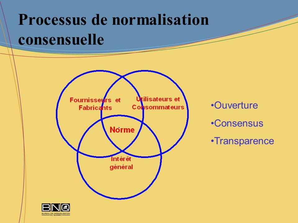 Processus de normalisation consensuelle Ouverture Consensus Transparence