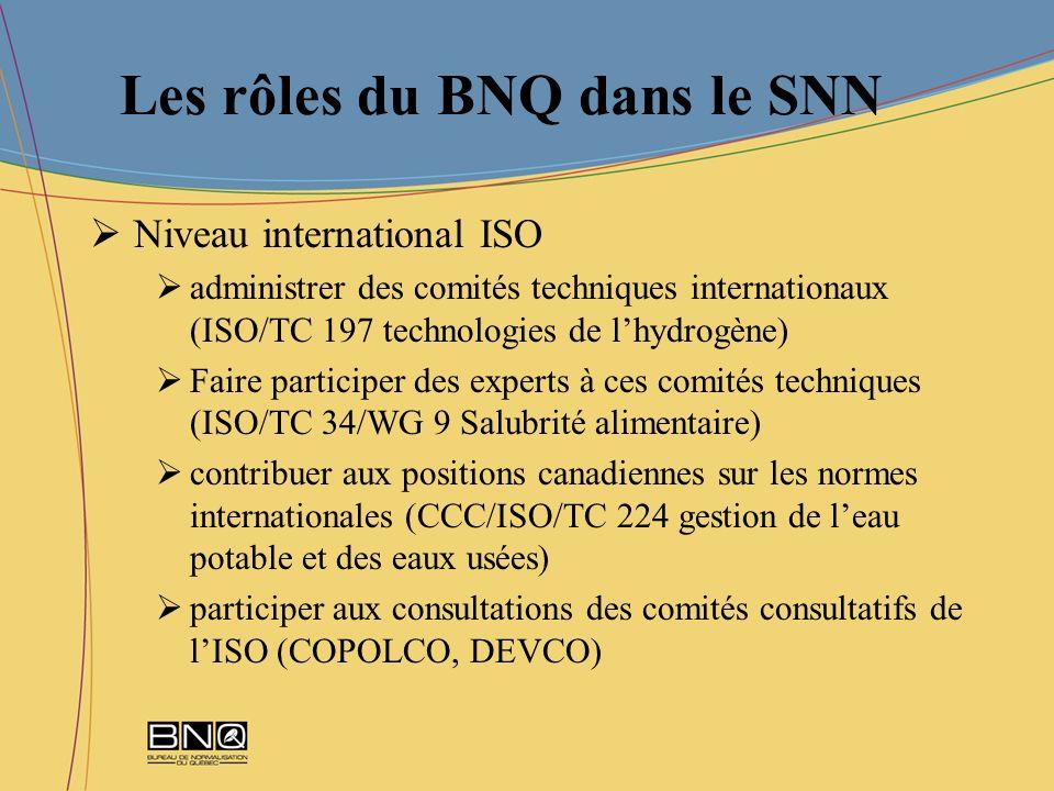 Les rôles du BNQ dans le SNN Niveau international ISO administrer des comités techniques internationaux (ISO/TC 197 technologies de lhydrogène) Faire