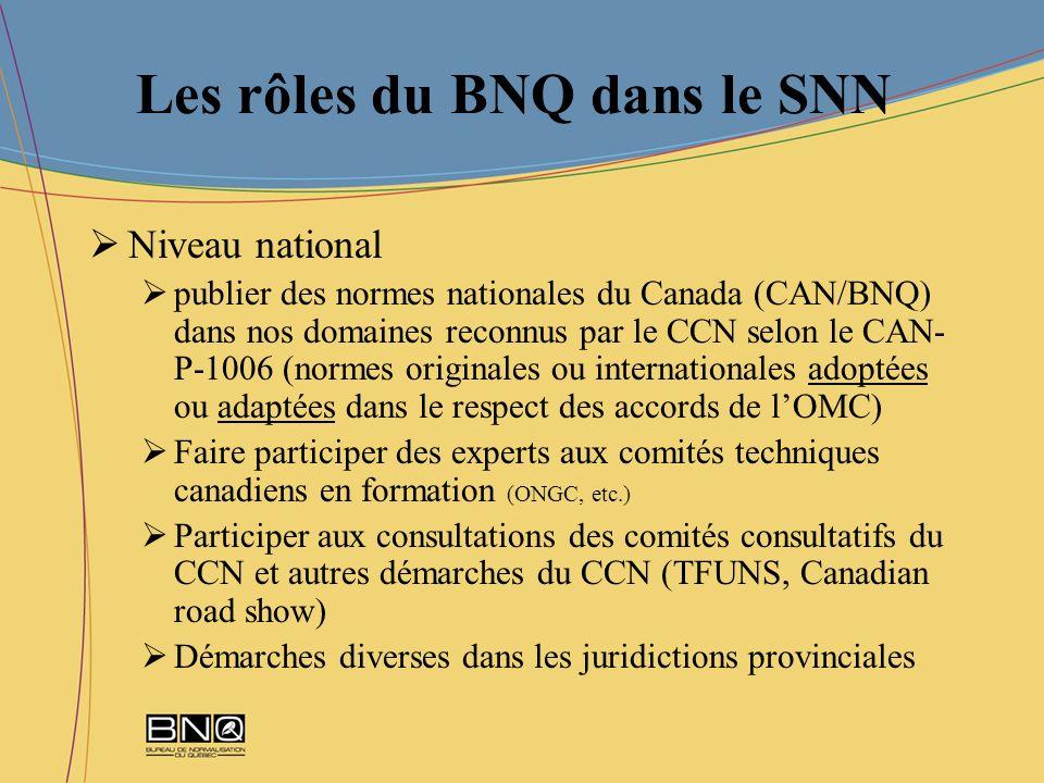 Les rôles du BNQ dans le SNN Niveau national publier des normes nationales du Canada (CAN/BNQ) dans nos domaines reconnus par le CCN selon le CAN- P-1