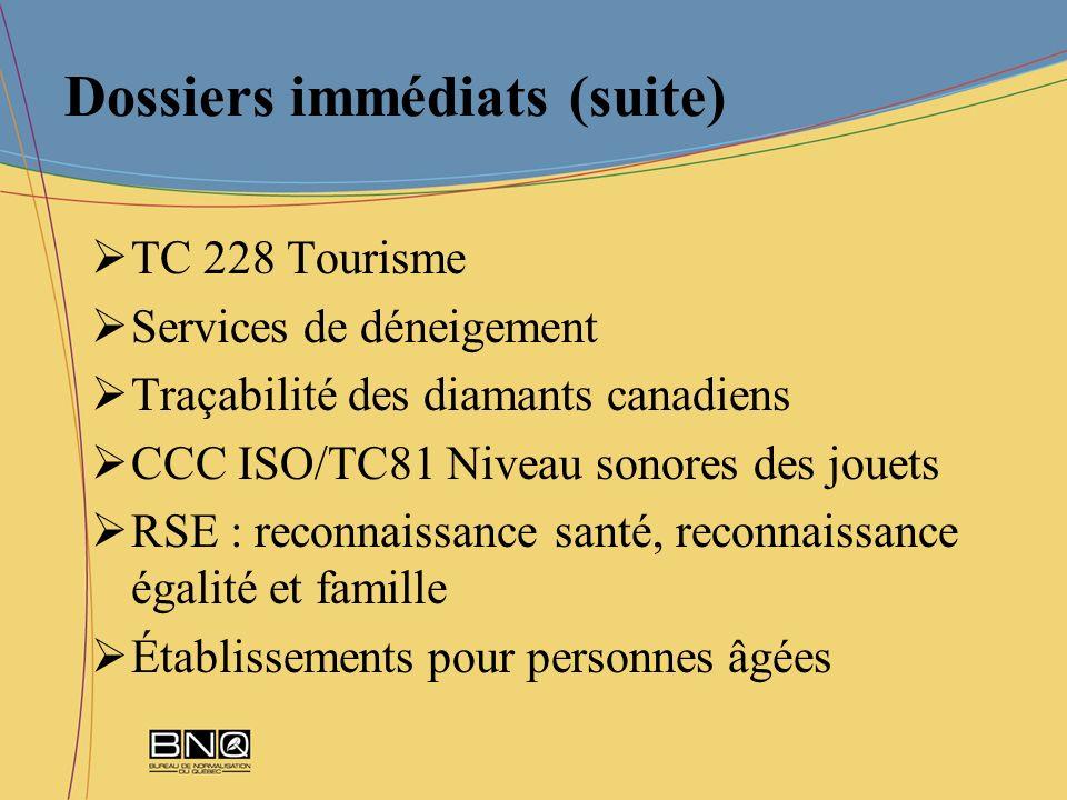 Dossiers immédiats (suite) TC 228 Tourisme Services de déneigement Traçabilité des diamants canadiens CCC ISO/TC81 Niveau sonores des jouets RSE : rec