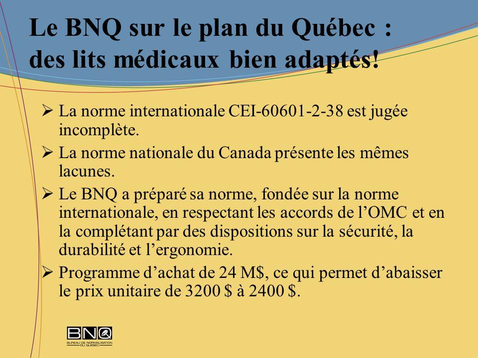 Le BNQ sur le plan du Québec : des lits médicaux bien adaptés! La norme internationale CEI-60601-2-38 est jugée incomplète. La norme nationale du Cana