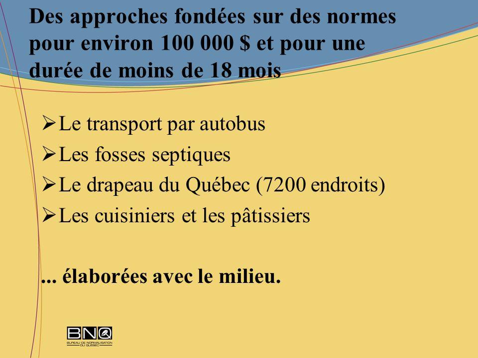 Des approches fondées sur des normes pour environ 100 000 $ et pour une durée de moins de 18 mois Le transport par autobus Les fosses septiques Le dra