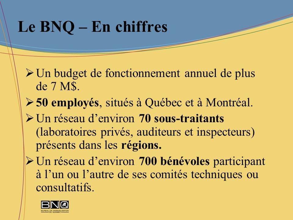 Le BNQ – En chiffres Un budget de fonctionnement annuel de plus de 7 M$. 50 employés, situés à Québec et à Montréal. Un réseau denviron 70 sous-traita