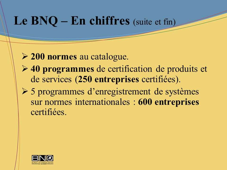 Le BNQ – En chiffres (suite et fin) 200 normes au catalogue. 40 programmes de certification de produits et de services (250 entreprises certifiées). 5