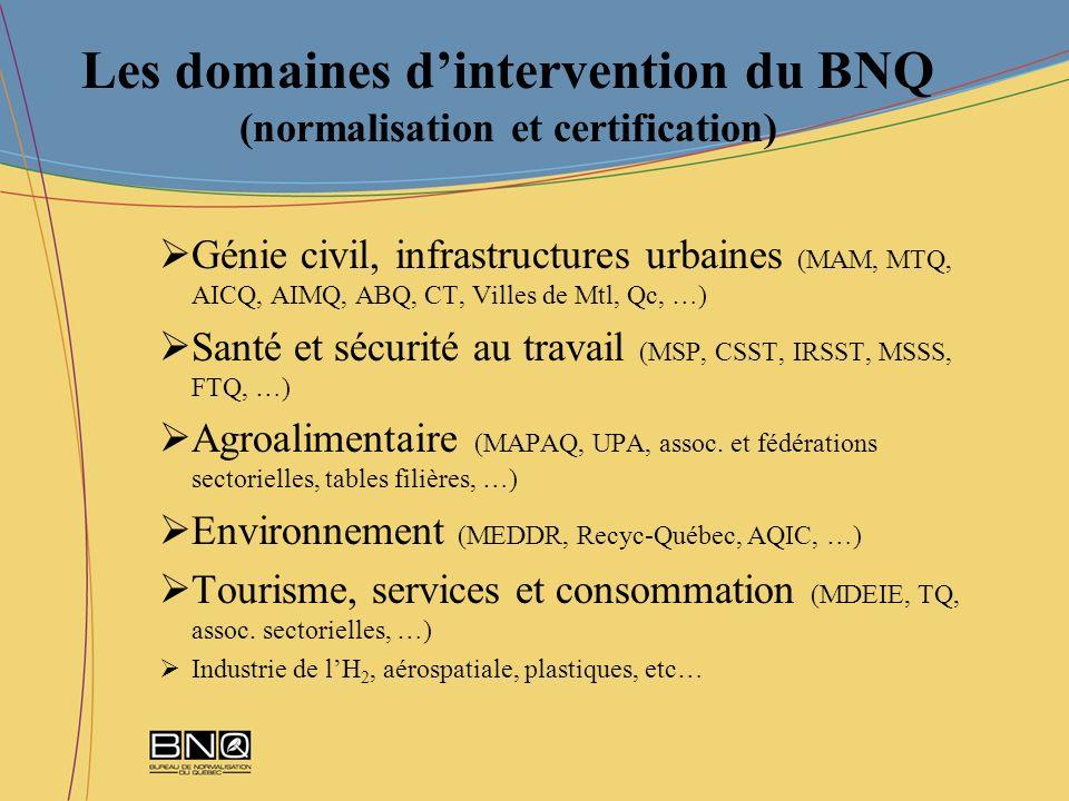 Les domaines dintervention du BNQ (normalisation et certification) Génie civil, infrastructures urbaines (MAM, MTQ, AICQ, AIMQ, ABQ, CT, Villes de Mtl