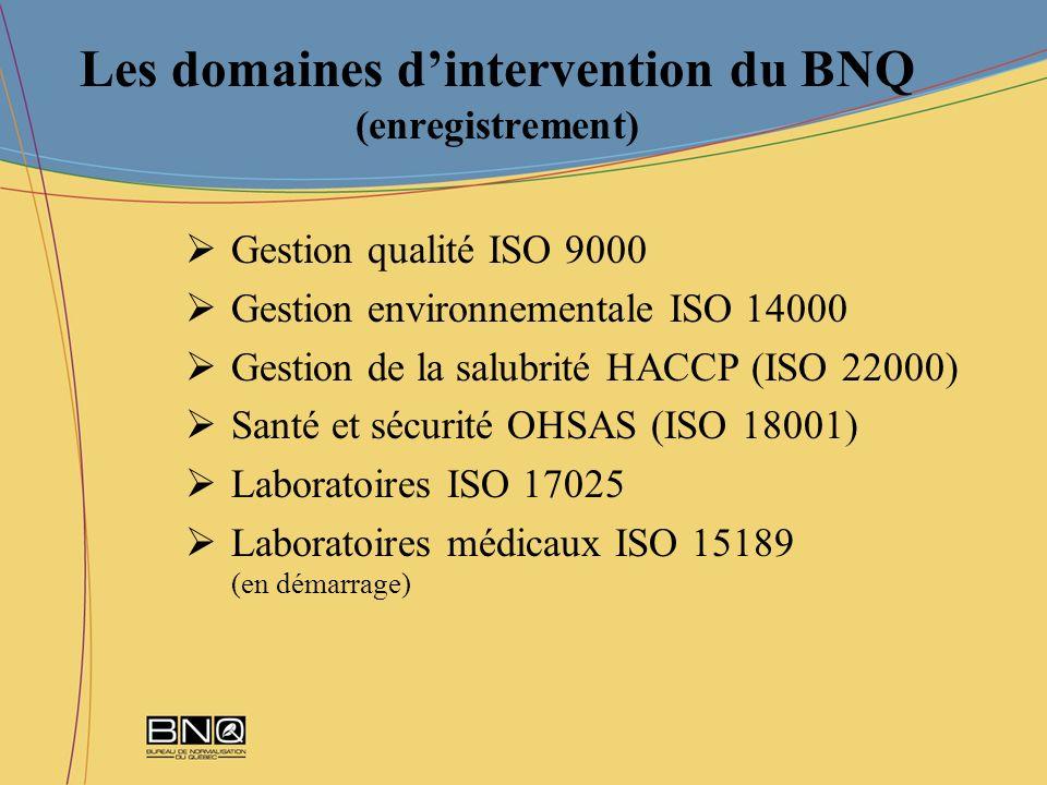 Les domaines dintervention du BNQ (enregistrement) Gestion qualité ISO 9000 Gestion environnementale ISO 14000 Gestion de la salubrité HACCP (ISO 2200