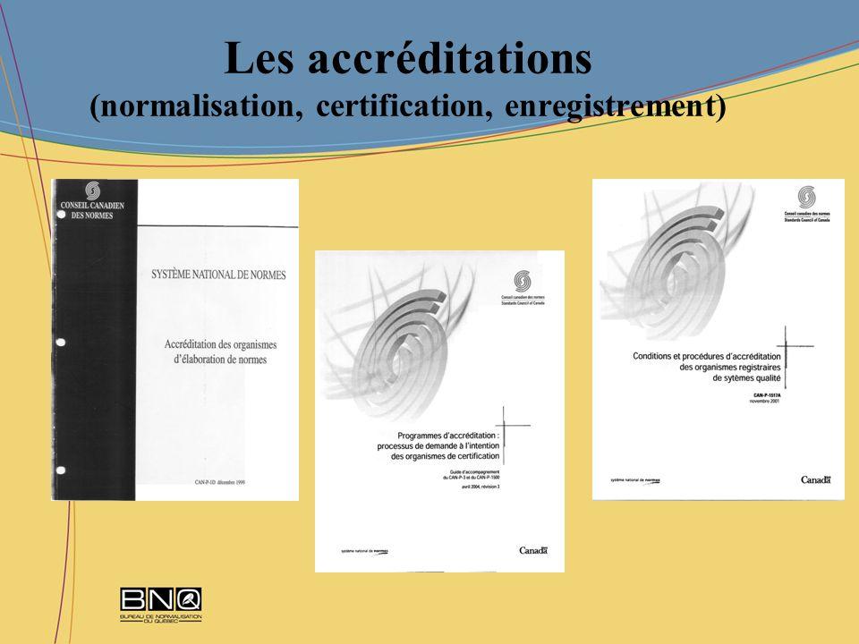 Les accréditations (normalisation, certification, enregistrement)