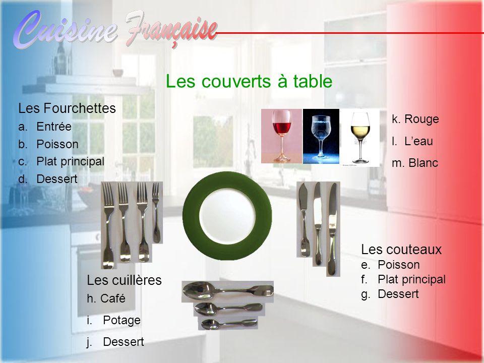 Les couverts à table Les verres Les Fourchettes a.Entrée b.Poisson c.Plat principal d.Dessert Les couteaux e. Poisson f. Plat principal g. Dessert Les