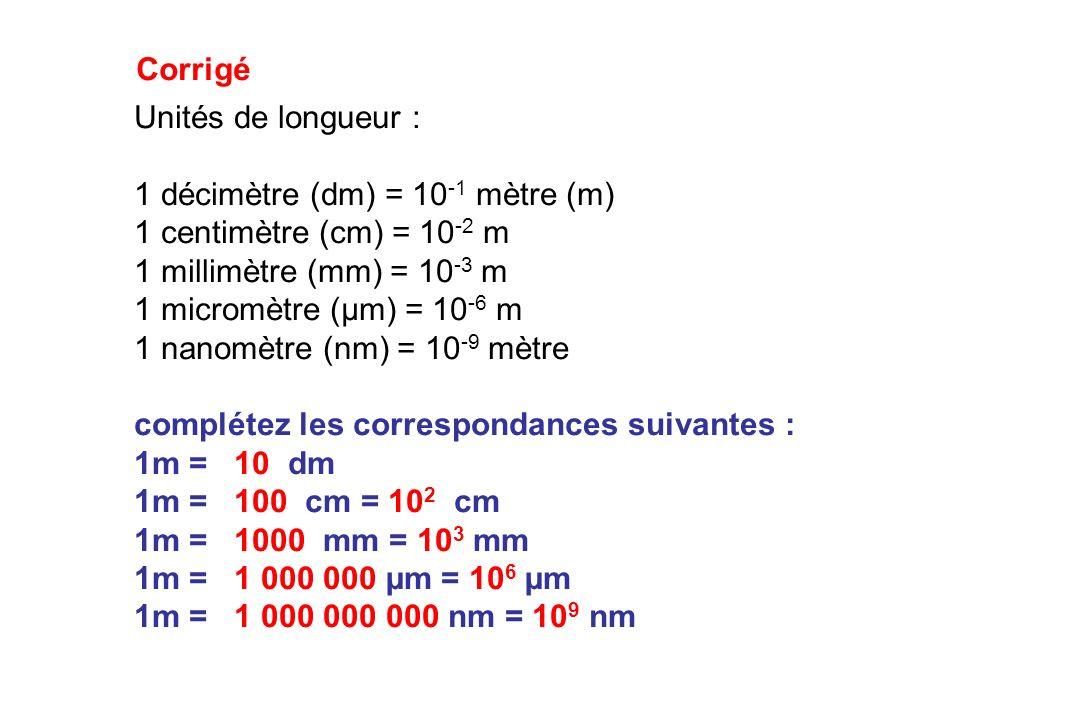 Unités de longueur : 1 décimètre (dm) = 10 -1 mètre (m) 1 centimètre (cm) = 10 -2 m 1 millimètre (mm) = 10 -3 m 1 micromètre (µm) = 10 -6 m 1 nanomètr