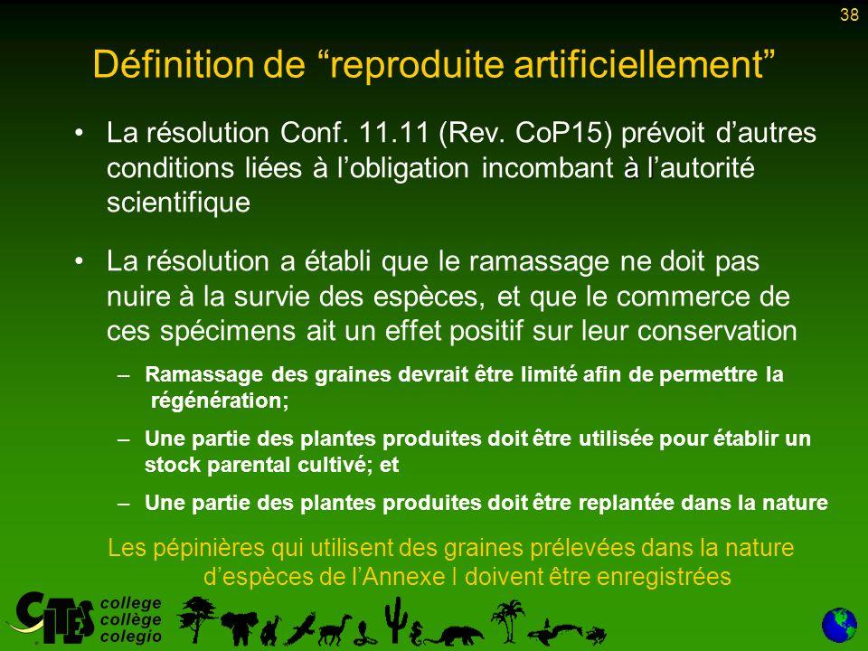 38 Définition de reproduite artificiellement à lLa résolution Conf.