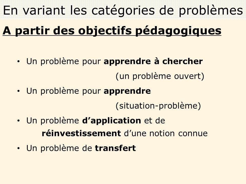 A partir des objectifs pédagogiques Un problème pour apprendre à chercher (un problème ouvert) Un problème pour apprendre (situation-problème) Un prob