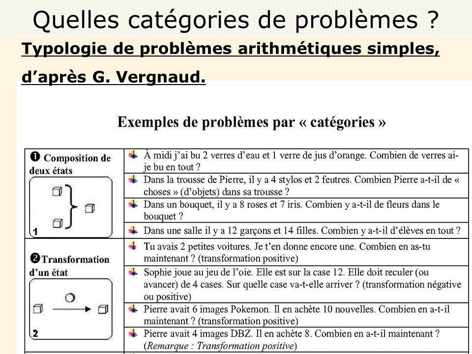 Typologie de problèmes arithmétiques simples, daprès G. Vergnaud. Quelles catégories de problèmes ?