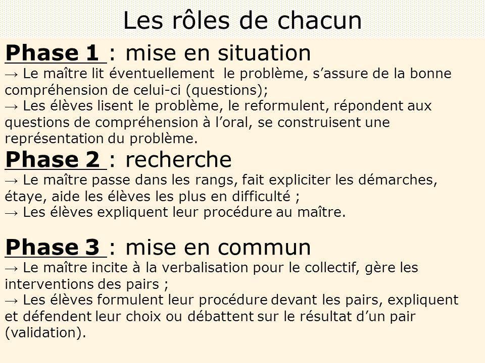 Les rôles de chacun Phase 1 : mise en situation Le maître lit éventuellement le problème, sassure de la bonne compréhension de celui-ci (questions); L