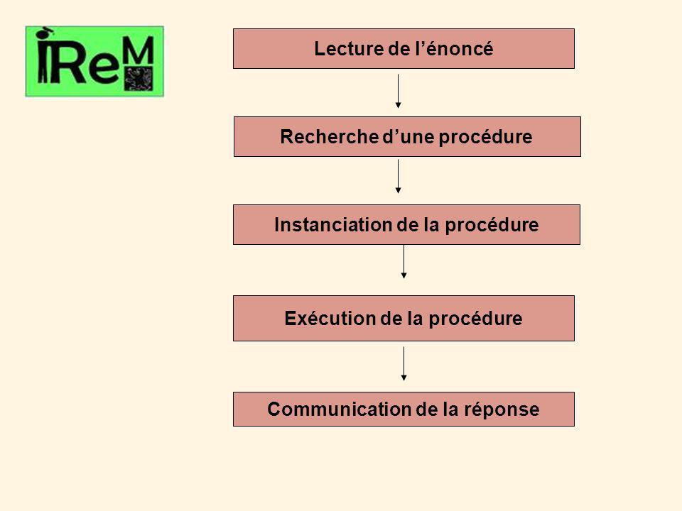 Lecture de lénoncé Recherche dune procédure Instanciation de la procédure Exécution de la procédure Communication de la réponse