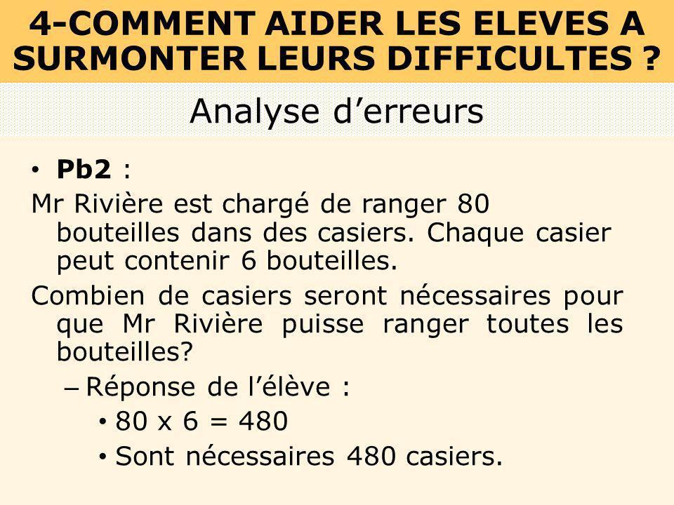 Pb2 : Mr Rivière est chargé de ranger 80 bouteilles dans des casiers. Chaque casier peut contenir 6 bouteilles. Combien de casiers seront nécessaires