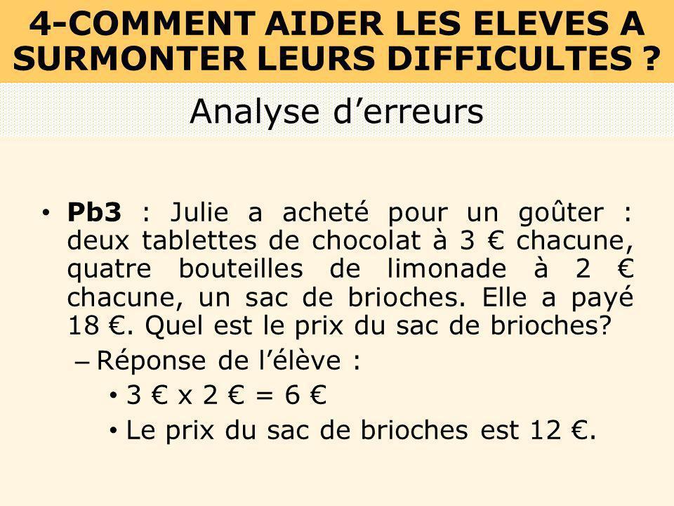 Pb3 : Julie a acheté pour un goûter : deux tablettes de chocolat à 3 chacune, quatre bouteilles de limonade à 2 chacune, un sac de brioches. Elle a pa