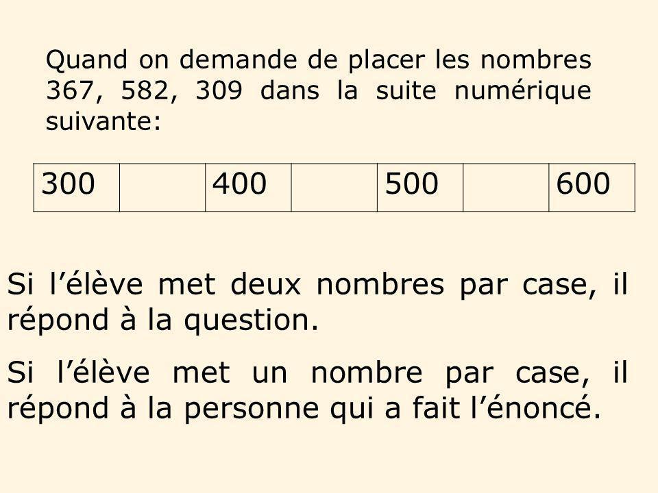 300400500600 Quand on demande de placer les nombres 367, 582, 309 dans la suite numérique suivante: Si lélève met deux nombres par case, il répond à l