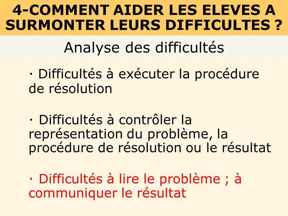 · Difficultés à exécuter la procédure de résolution · Difficultés à contrôler la représentation du problème, la procédure de résolution ou le résultat