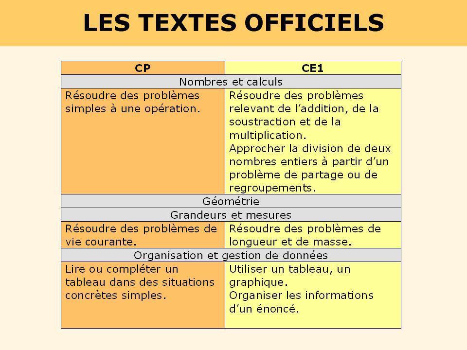 LES TEXTES OFFICIELS