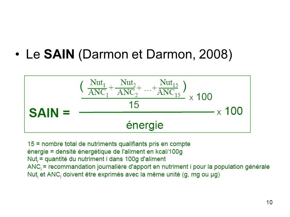 10 Le SAIN (Darmon et Darmon, 2008)