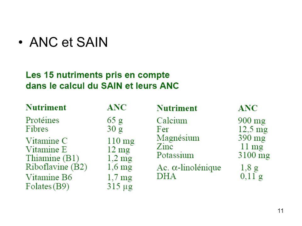 11 ANC et SAIN