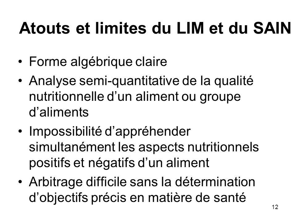 12 Atouts et limites du LIM et du SAIN Forme algébrique claire Analyse semi-quantitative de la qualité nutritionnelle dun aliment ou groupe daliments